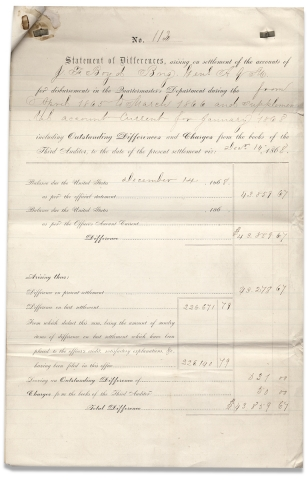 [Statement of Differences arising on settlement of the accounts of Joseph Fulton Boyd Brig. Genl. A.Q.M. for disbursements in the Quartermaster's Department ... from April 1865 to March 1866 and… January 1868].