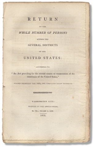 """Return of the Whole Number of Persons within the Several Districts of the United States: According to """"An Act Providing for the Second Census or Enumeration of the Inhabitants of the United States,"""" passed February the Twenty Eighth, One Thousand Eight Hundred."""